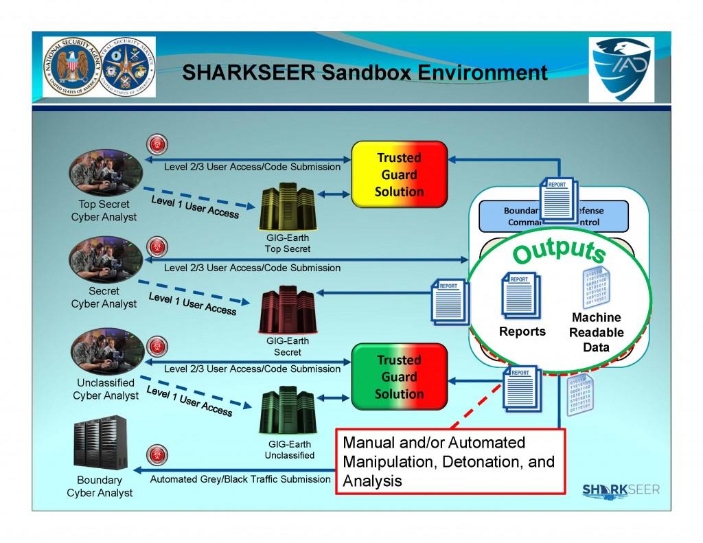 NSA-Sharkseer_Page_09
