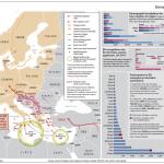 DoS-EuropeRefugeeCrisis